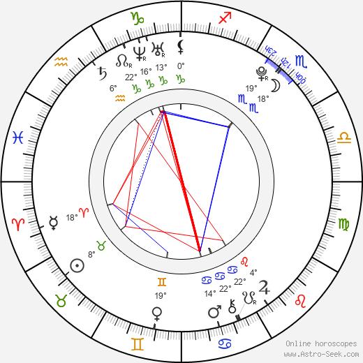 Hayley McFarland birth chart, biography, wikipedia 2019, 2020
