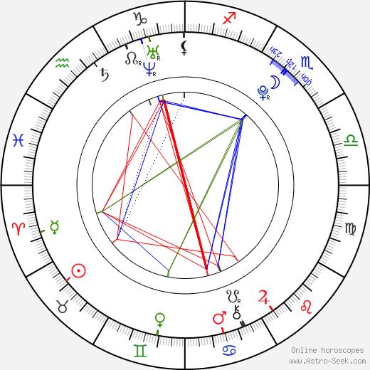 Hayley McFarland astro natal birth chart, Hayley McFarland horoscope, astrology