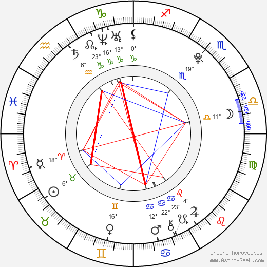 Malcolm Stumpf birth chart, biography, wikipedia 2019, 2020