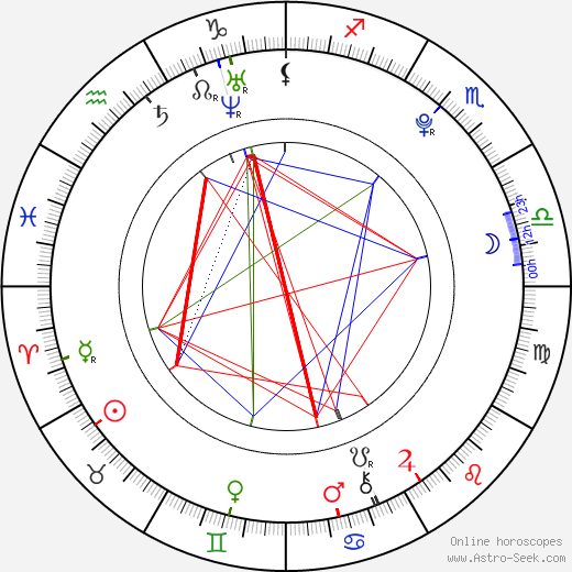 Malcolm Stumpf astro natal birth chart, Malcolm Stumpf horoscope, astrology