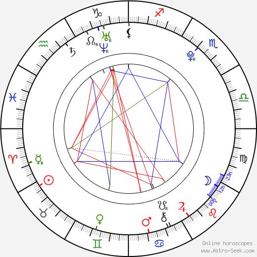 Marlon Wessel tema natale, oroscopo, Marlon Wessel oroscopi gratuiti, astrologia