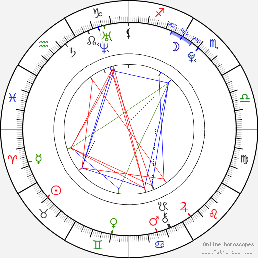 Taylor Firth день рождения гороскоп, Taylor Firth Натальная карта онлайн