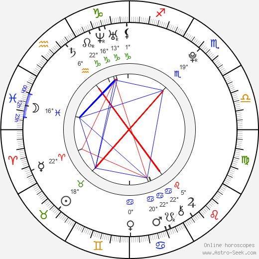 Christy Mack Birth Chart Horoscope Date Of Birth Astro