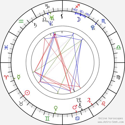 Elske Rotteveel birth chart, Elske Rotteveel astro natal horoscope, astrology