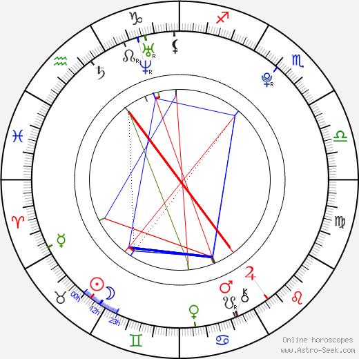 Эрика Фонтес Erica Fontes день рождения гороскоп, Erica Fontes Натальная карта онлайн