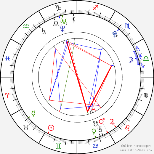 Erika Umeda astro natal birth chart, Erika Umeda horoscope, astrology