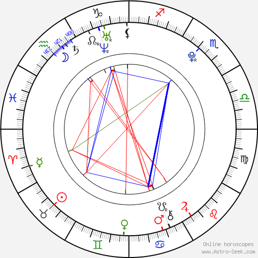 Фредди Боат Freddie Boath день рождения гороскоп, Freddie Boath Натальная карта онлайн