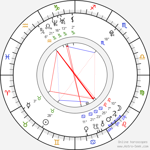 Jordan Pruitt birth chart, biography, wikipedia 2018, 2019