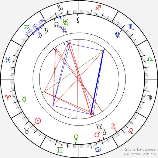 Joseph Aston astro natal birth chart, Joseph Aston horoscope, astrology