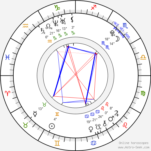 Julianna Rose Mauriello birth chart, biography, wikipedia 2019, 2020