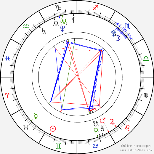 Julianna Rose Mauriello astro natal birth chart, Julianna Rose Mauriello horoscope, astrology
