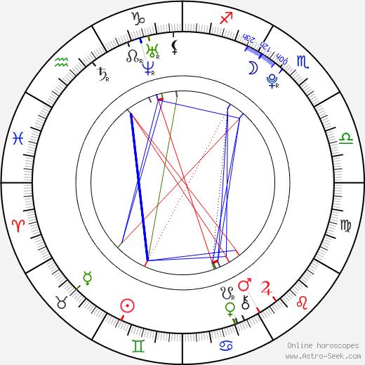 Krystal Rohrer birth chart, Krystal Rohrer astro natal horoscope, astrology