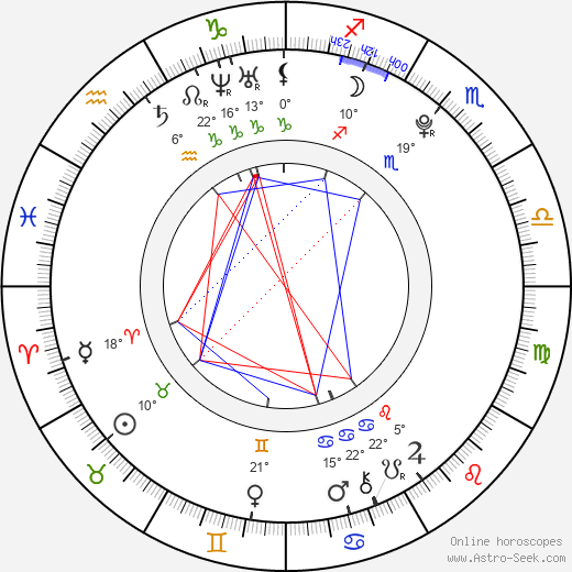 Maxime Foerste birth chart, biography, wikipedia 2016, 2017