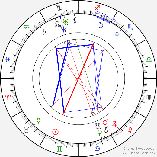 Michal Berger birth chart, Michal Berger astro natal horoscope, astrology