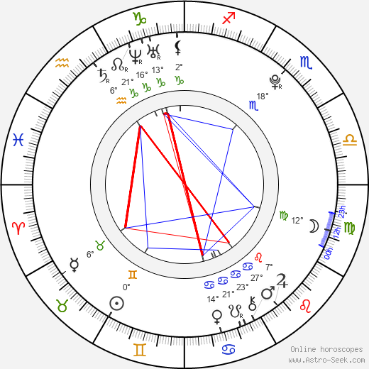 Sarah Ramos birth chart, biography, wikipedia 2018, 2019