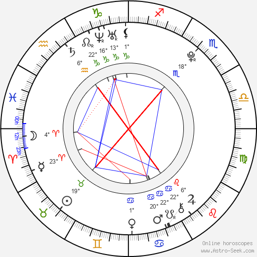 Suzanne Marie Doyon birth chart, biography, wikipedia 2017, 2018