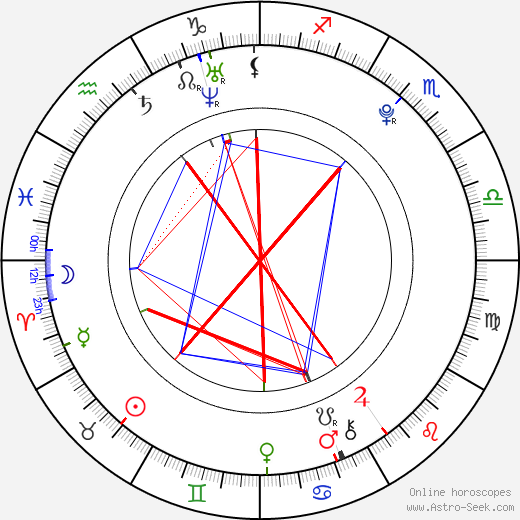 Suzanne Marie Doyon horoscope, astrology, astro natal chart