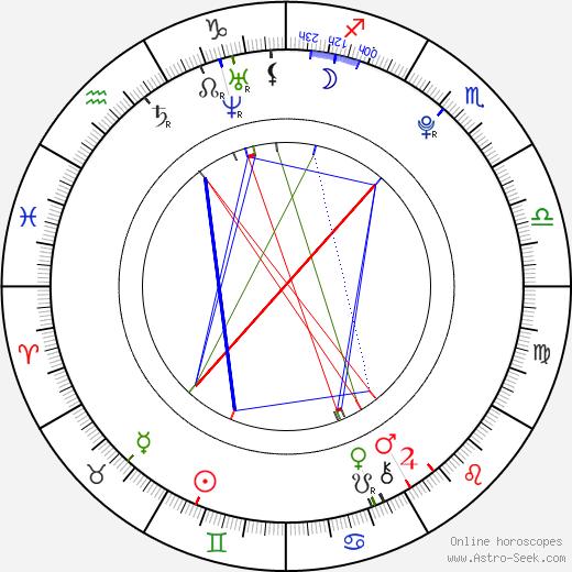 Tom Ljungman tema natale, oroscopo, Tom Ljungman oroscopi gratuiti, astrologia