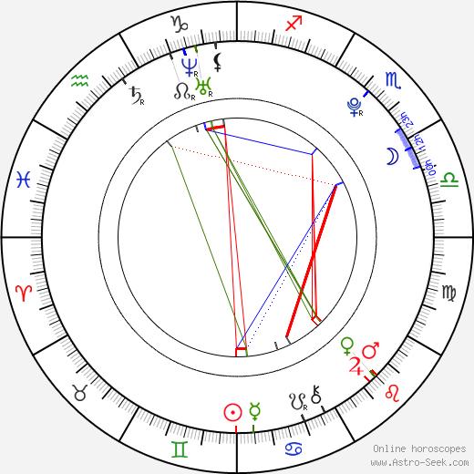 Arnas Fedaravicius tema natale, oroscopo, Arnas Fedaravicius oroscopi gratuiti, astrologia