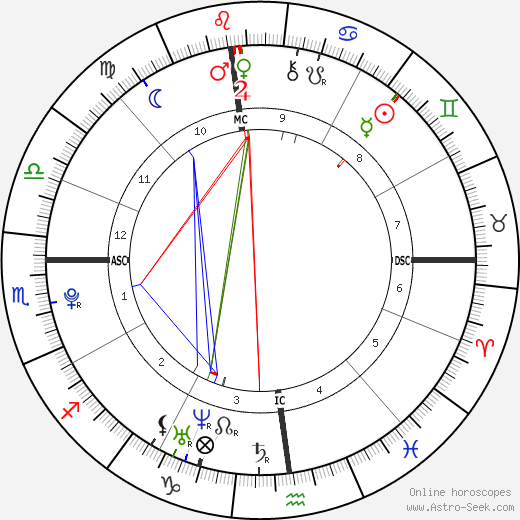 Cedric Seabrooks день рождения гороскоп, Cedric Seabrooks Натальная карта онлайн