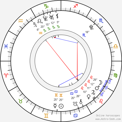 Haru birth chart, biography, wikipedia 2017, 2018
