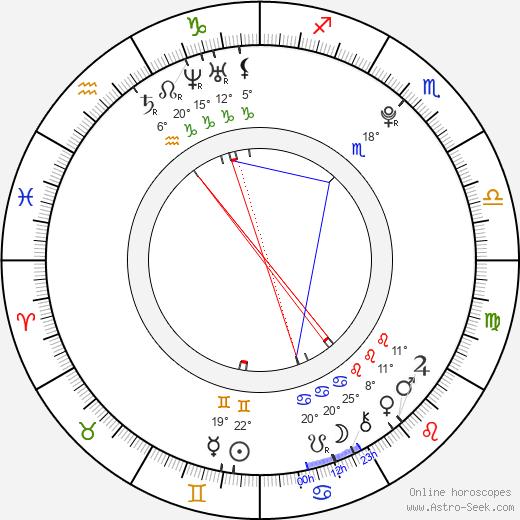 Jesy Nelson birth chart, biography, wikipedia 2018, 2019