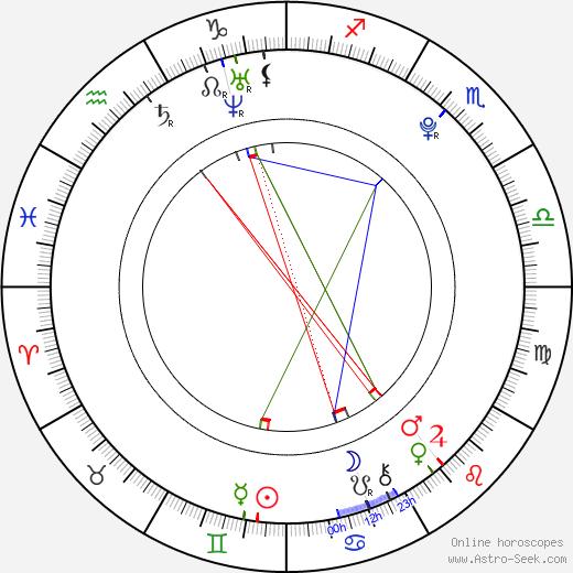 Jesy Nelson birth chart, Jesy Nelson astro natal horoscope, astrology