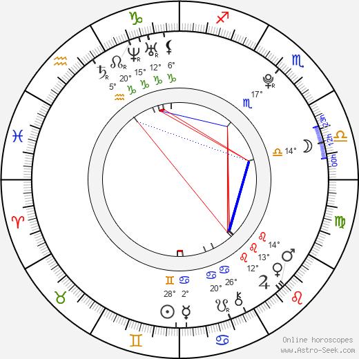 Jung Haewon birth chart, biography, wikipedia 2020, 2021