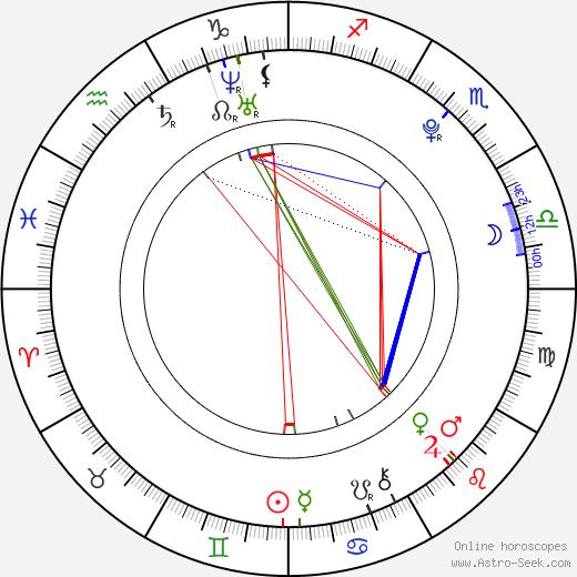 Jung Haewon birth chart, Jung Haewon astro natal horoscope, astrology