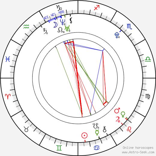 Kang Min-hyuk astro natal birth chart, Kang Min-hyuk horoscope, astrology