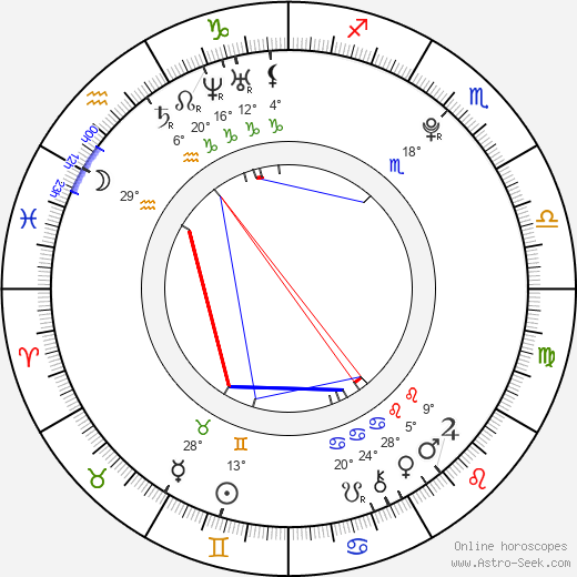 Kathryn Prescott birth chart, biography, wikipedia 2019, 2020