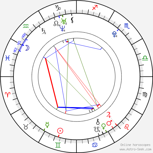 Кэтрин Прескотт Kathryn Prescott день рождения гороскоп, Kathryn Prescott Натальная карта онлайн