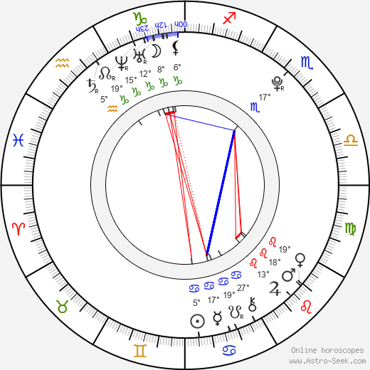 Lukáš Vacek birth chart, biography, wikipedia 2018, 2019