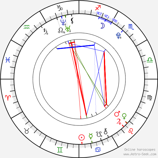 Max Ehrich birth chart, Max Ehrich astro natal horoscope, astrology