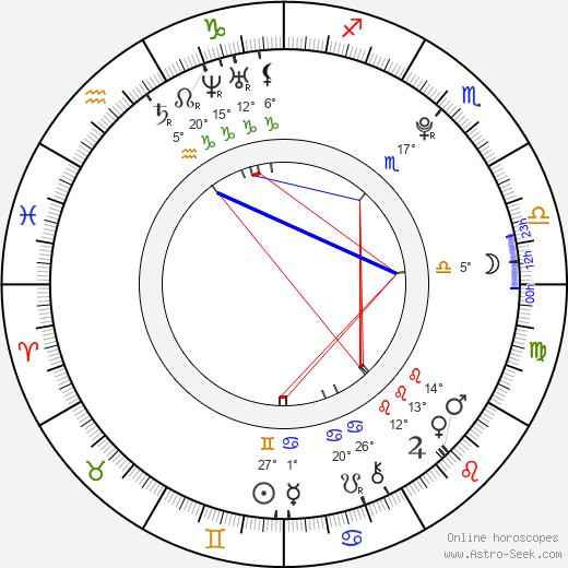 Michael McShae birth chart, biography, wikipedia 2020, 2021