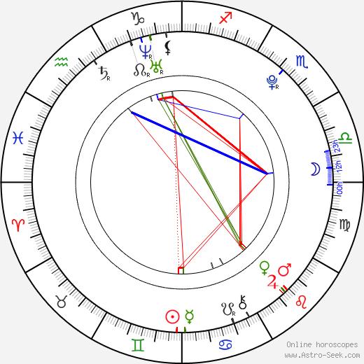 Michael McShae birth chart, Michael McShae astro natal horoscope, astrology