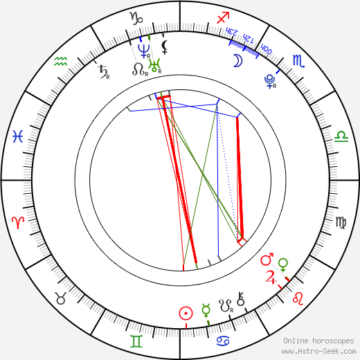 Rie Kitahara tema natale, oroscopo, Rie Kitahara oroscopi gratuiti, astrologia