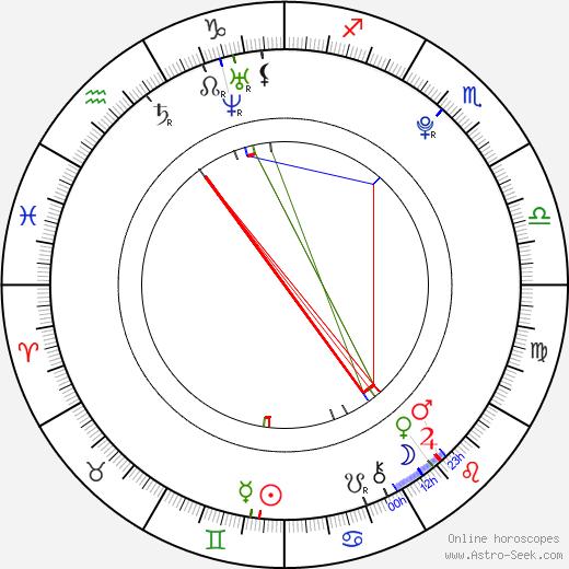 Rina Takeda astro natal birth chart, Rina Takeda horoscope, astrology