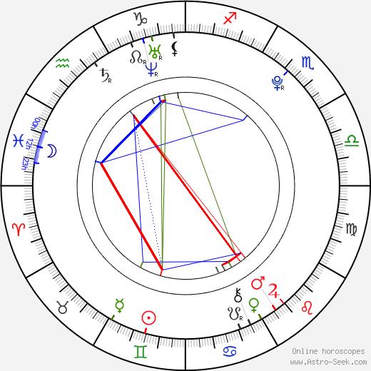 Sahara Garey день рождения гороскоп, Sahara Garey Натальная карта онлайн