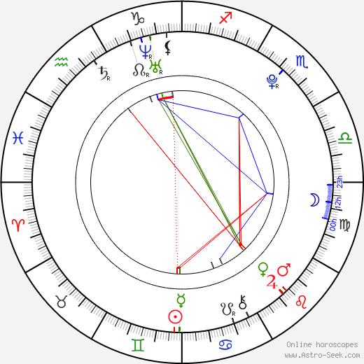 Уилла Холланд Willa Holland день рождения гороскоп, Willa Holland Натальная карта онлайн