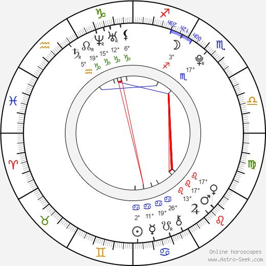 Yasmin Paige birth chart, biography, wikipedia 2019, 2020