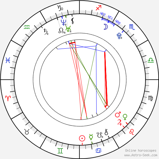 Yasmin Paige astro natal birth chart, Yasmin Paige horoscope, astrology