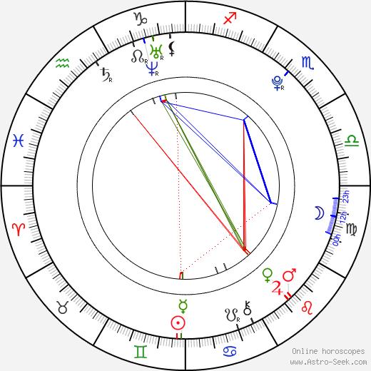 Zhendong Ke astro natal birth chart, Zhendong Ke horoscope, astrology