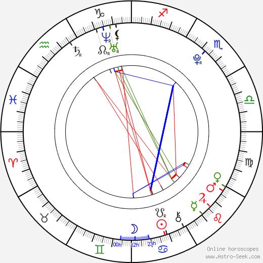 Angel Haze день рождения гороскоп, Angel Haze Натальная карта онлайн