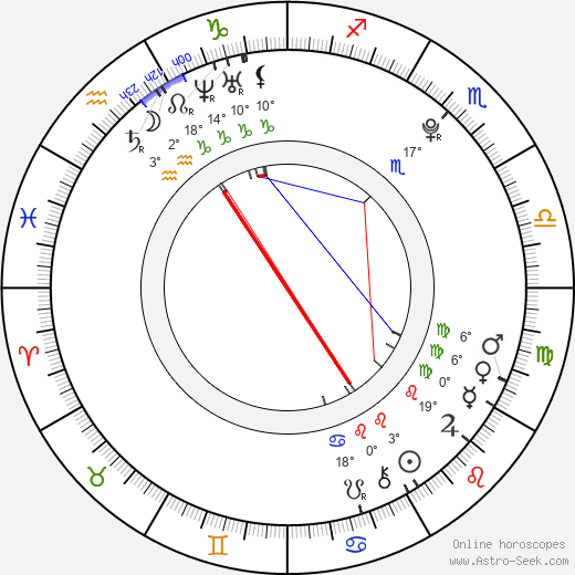 Ariel Fay Gagnon birth chart, biography, wikipedia 2018, 2019