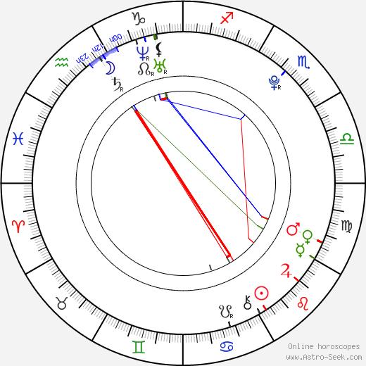 Ariel Fay Gagnon astro natal birth chart, Ariel Fay Gagnon horoscope, astrology