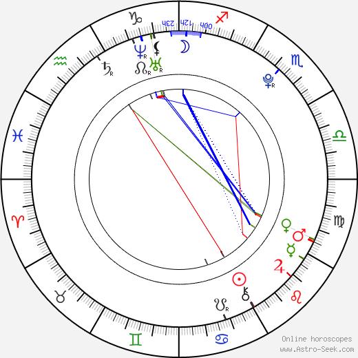 Биби Джонс BiBi Jones день рождения гороскоп, BiBi Jones Натальная карта онлайн
