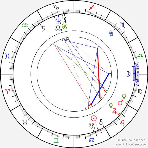 Brittany Belt astro natal birth chart, Brittany Belt horoscope, astrology