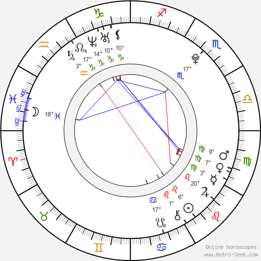 Diana Vickers birth chart, biography, wikipedia 2018, 2019