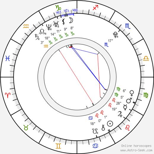 Emily Bett Rickards birth chart, biography, wikipedia 2019, 2020